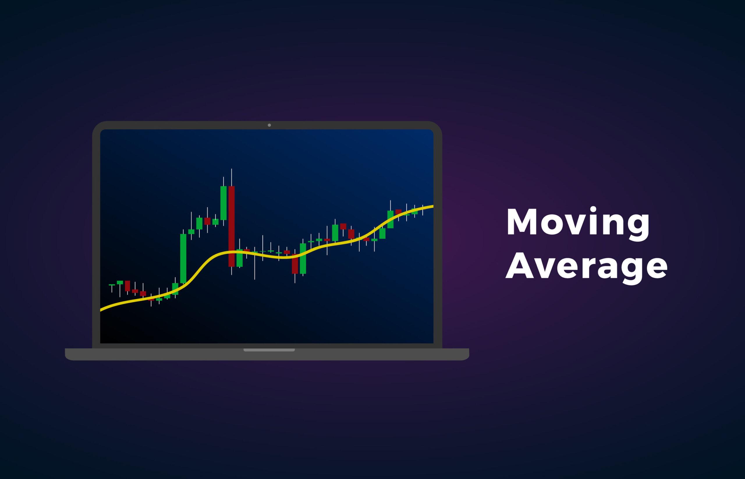 Indikator MACD moving average aksjer penger